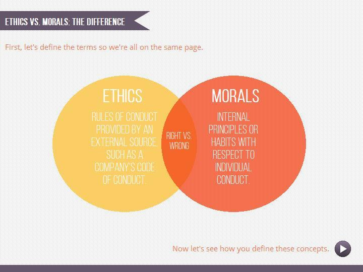 compare and contrast morals and ethics