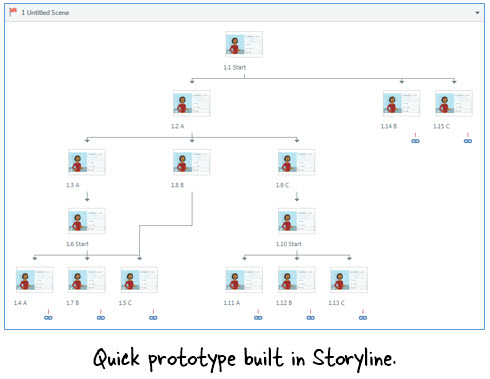Articulate Rapid E-Learning Blog - Build Better Online Training by building prototypes