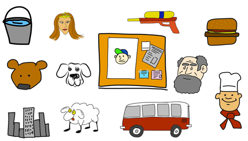 Articulate Rapid E-Learning Blog - create hand-drawn graphics examples